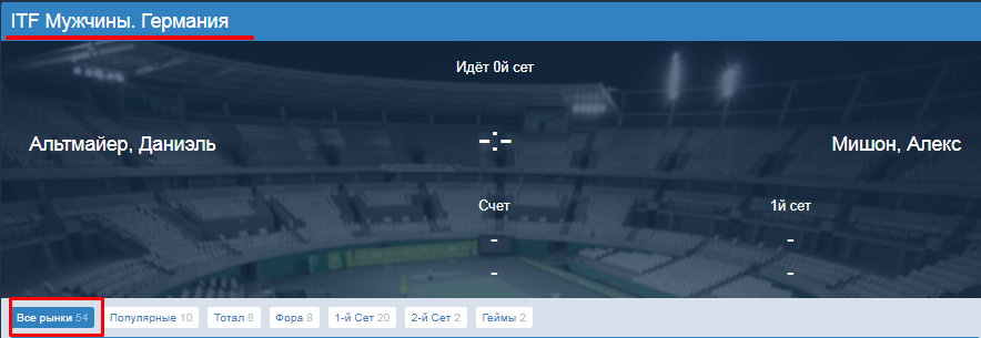 теннисные матчи турнира ITF
