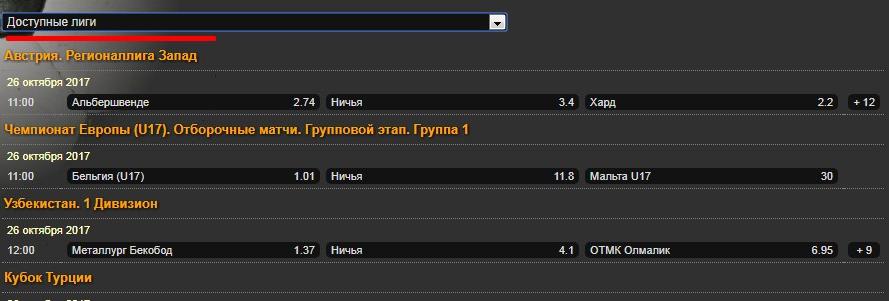 ПланетОфБетс- доступные лиги