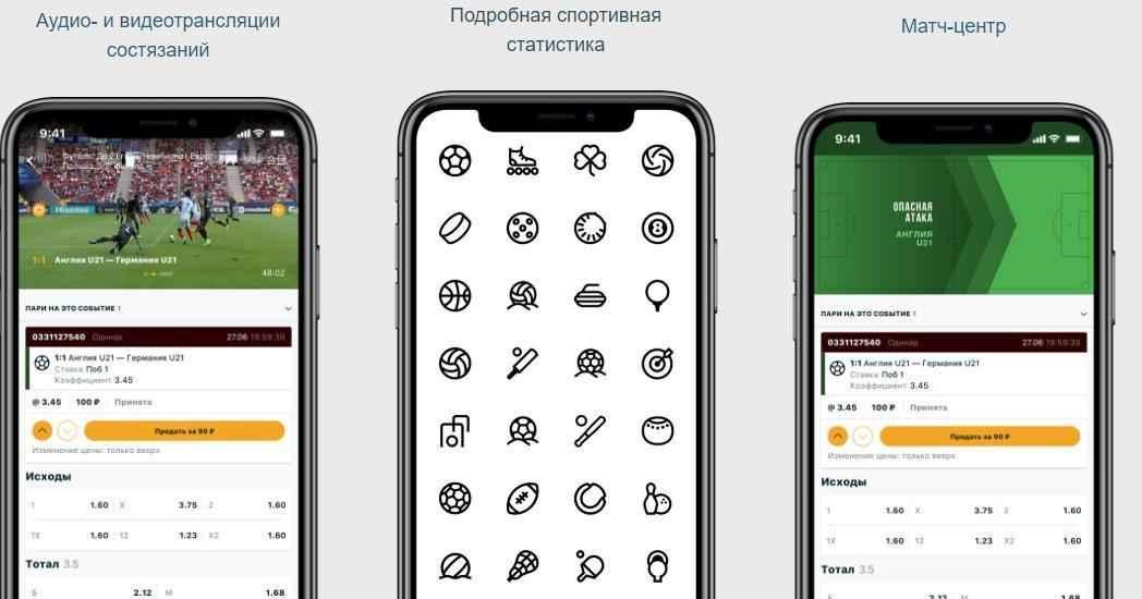 Iphone программа