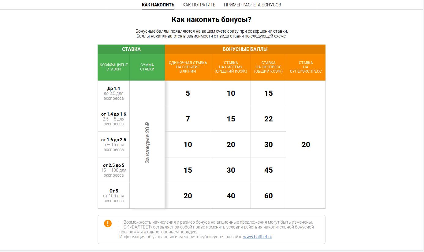 Система в букмекерской конторе таблица