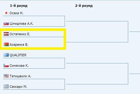 прогноз на 26.05.19. Остапенко - Азаренка