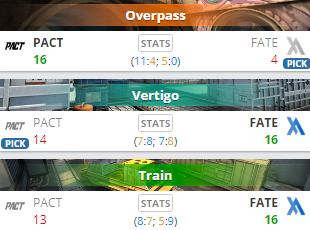 Пример исхода PACT - FATE